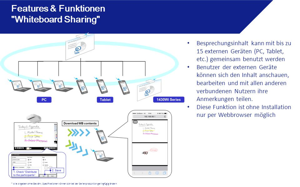 Features & Funktionen Whiteboard Sharing