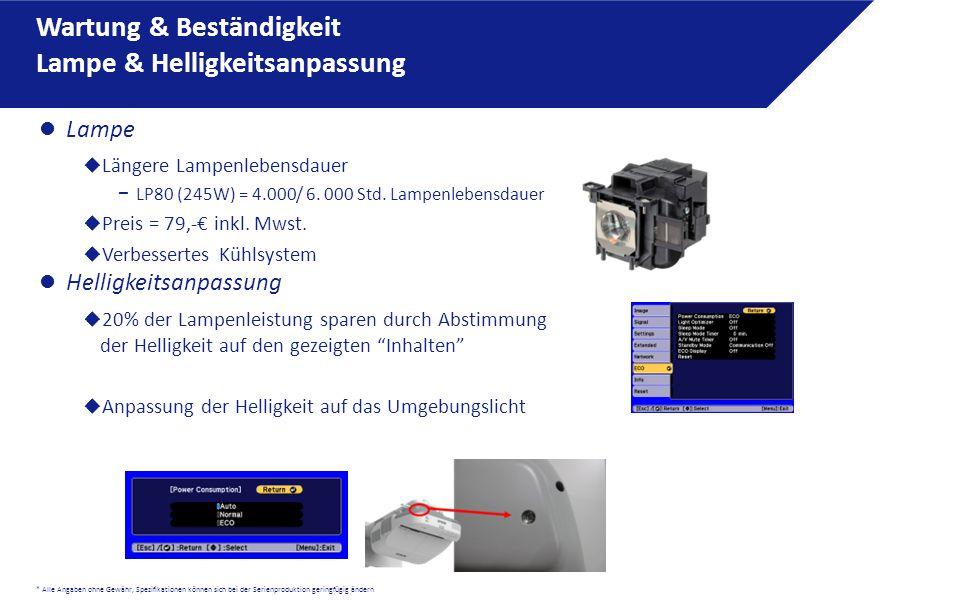 Wartung & Beständigkeit Lampe & Helligkeitsanpassung