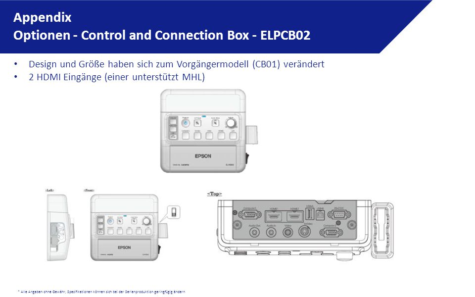 Appendix Optionen - Control and Connection Box - ELPCB02