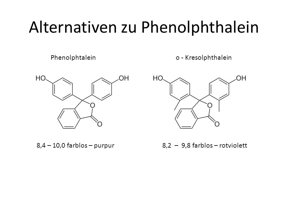 Alternativen zu Phenolphthalein
