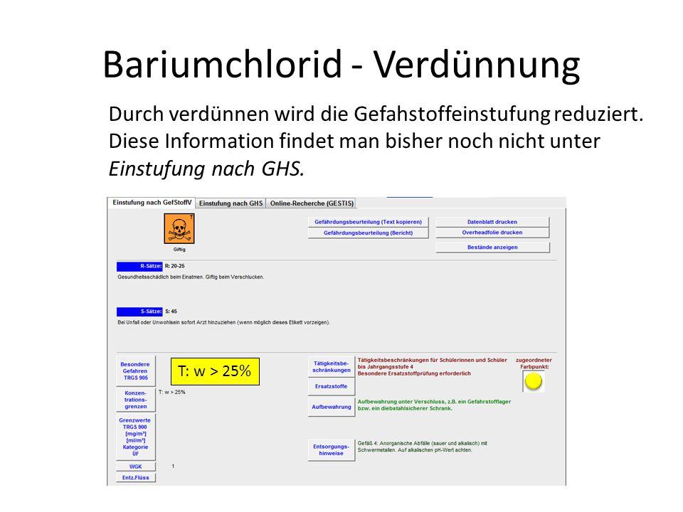 Bariumchlorid - Verdünnung