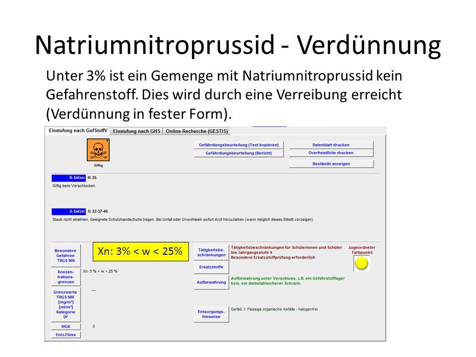 Natriumnitroprussid - Verdünnung