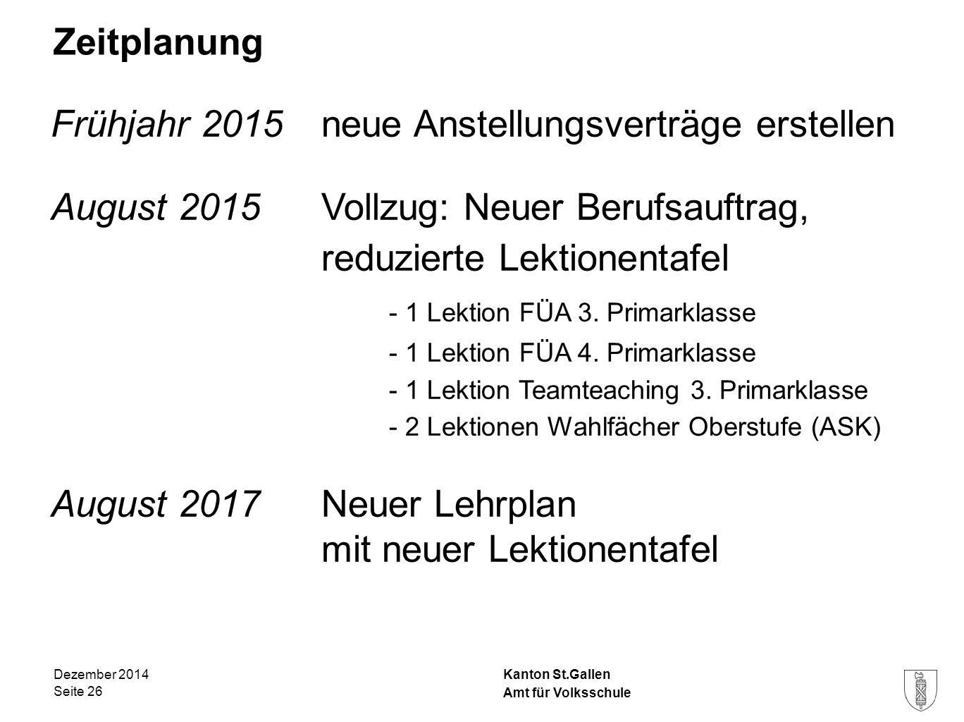 Frühjahr 2015 neue Anstellungsverträge erstellen