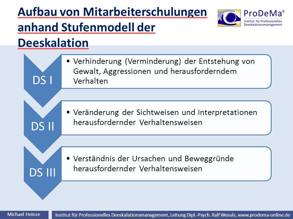 Aufbau von Mitarbeiterschulungen anhand Stufenmodell der Deeskalation