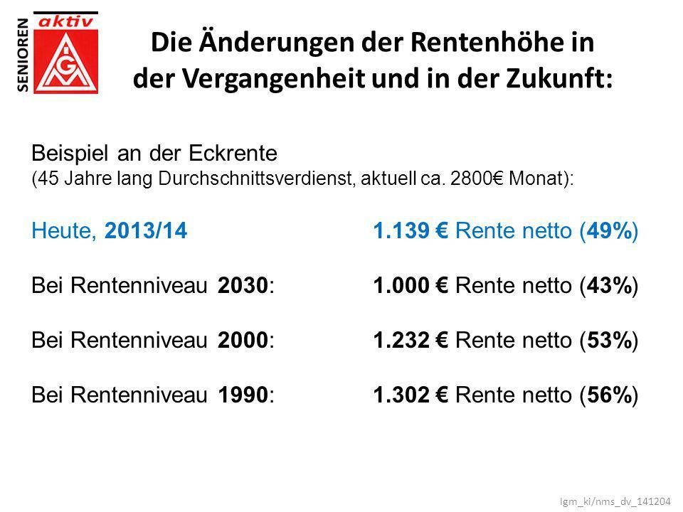 Die Änderungen der Rentenhöhe in der Vergangenheit und in der Zukunft: