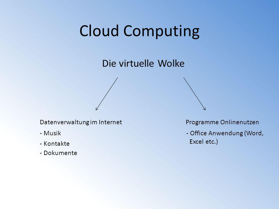 Cloud Computing Die virtuelle Wolke Datenverwaltung im Internet