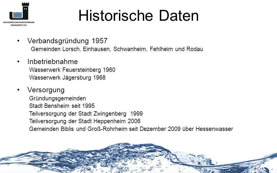 Historische Daten Verbandsgründung 1957 Inbetriebnahme Versorgung