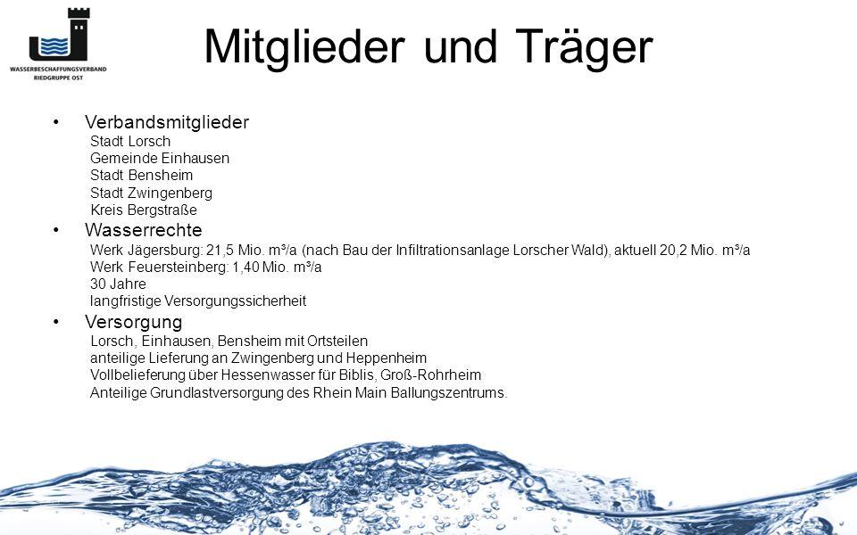 Mitglieder und Träger Verbandsmitglieder Wasserrechte Versorgung