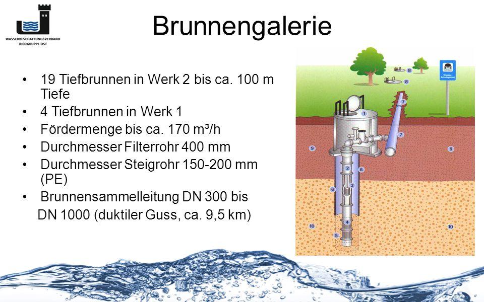 Brunnengalerie 19 Tiefbrunnen in Werk 2 bis ca. 100 m Tiefe