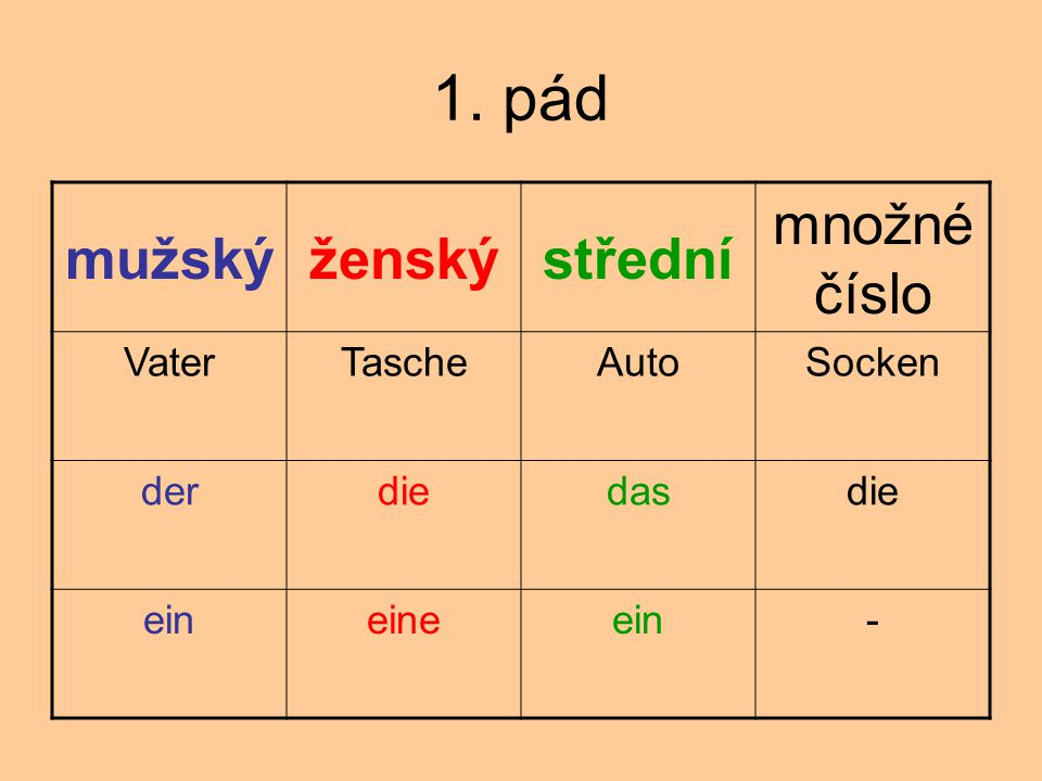 1. pád mužský ženský střední množné číslo Vater Tasche Auto Socken der