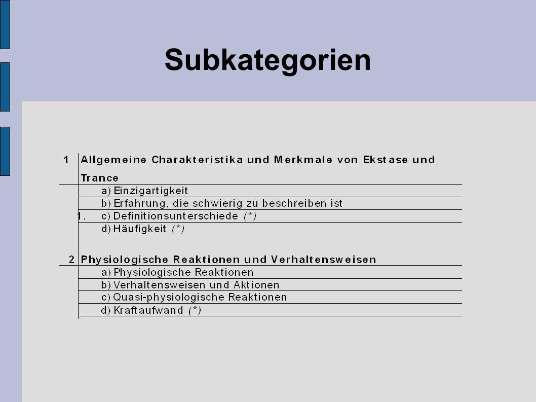 Subkategorien