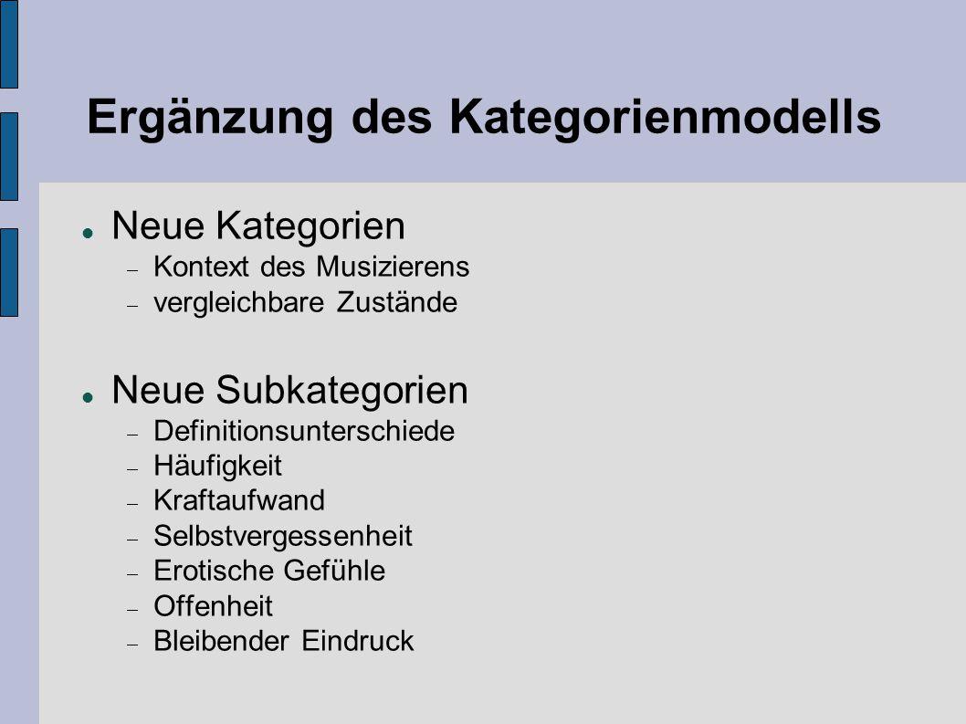 Ergänzung des Kategorienmodells