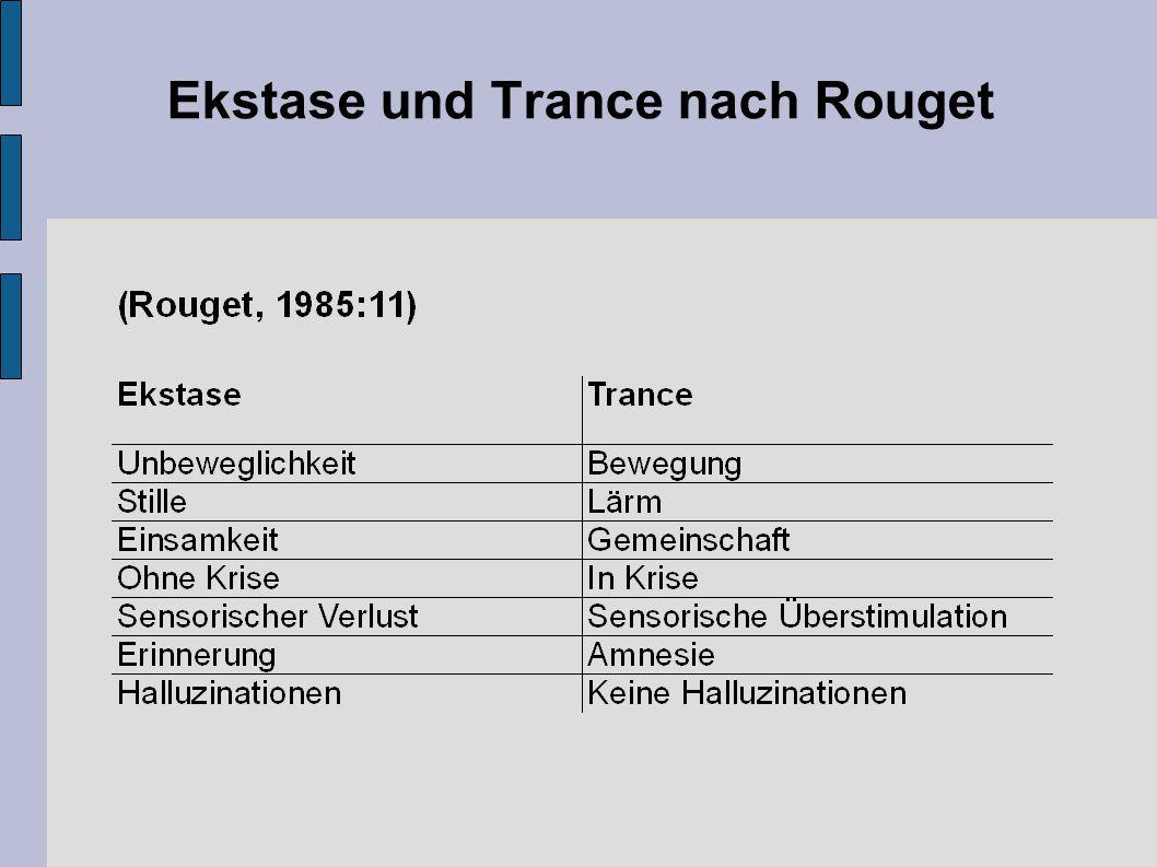 Ekstase und Trance nach Rouget