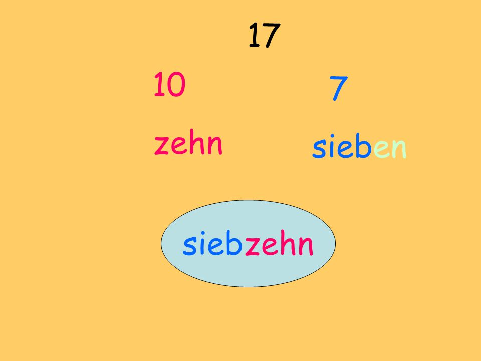 17 10 zehn 7 sieben siebzehn