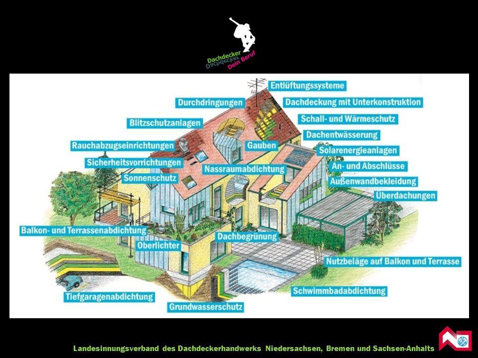 Landesinnungsverband des Dachdeckerhandwerks Niedersachsen, Bremen und Sachsen-Anhalts