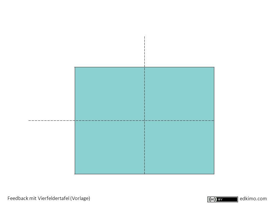 Feedback mit Vierfeldertafel (Vorlage)