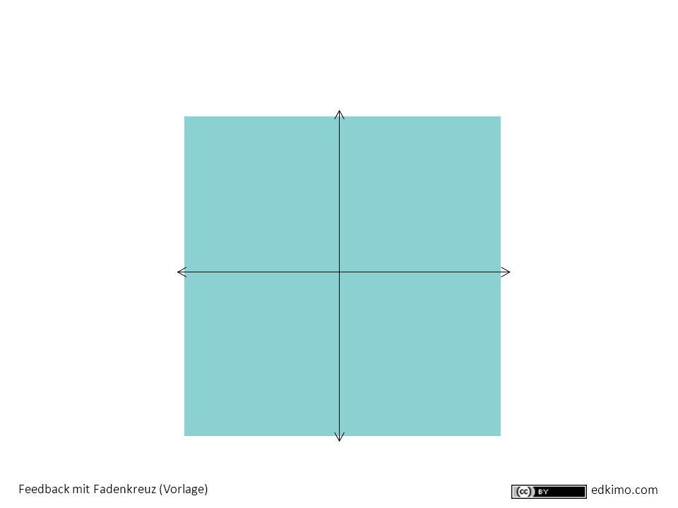 Feedback mit Fadenkreuz (Vorlage)