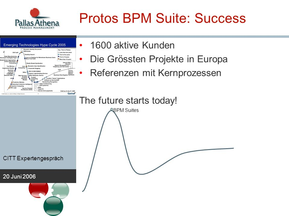 Protos BPM Suite: Success