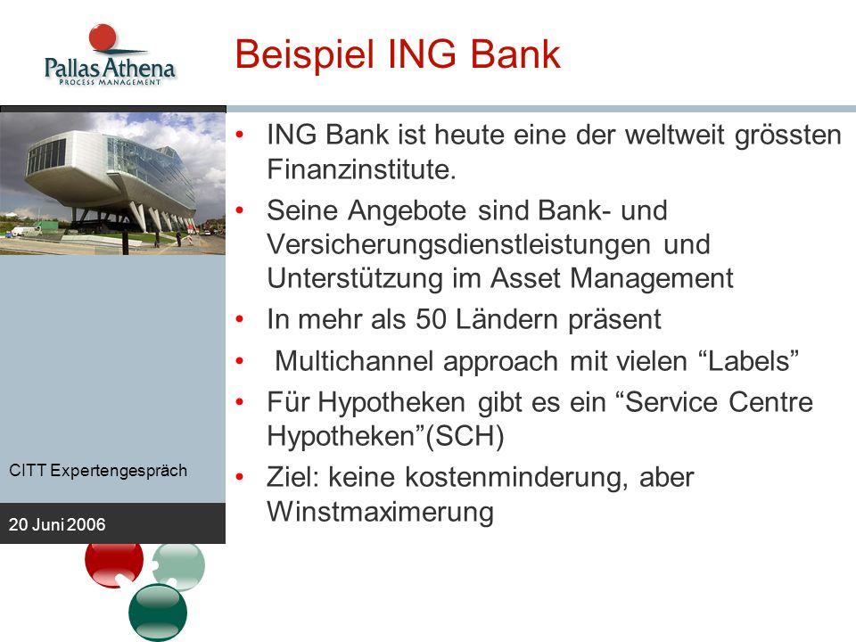 Beispiel ING Bank ING Bank ist heute eine der weltweit grössten Finanzinstitute.