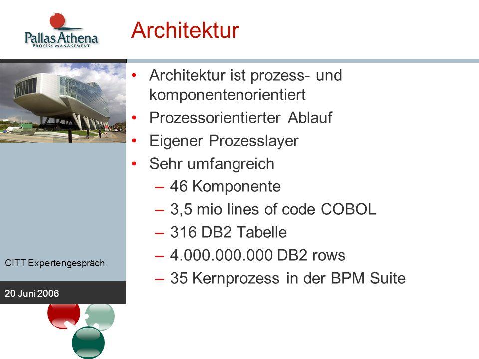 Architektur Architektur ist prozess- und komponentenorientiert