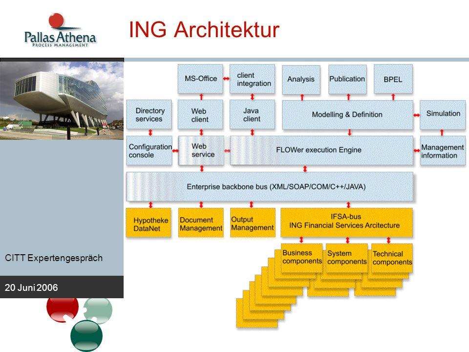 ING Architektur CITT Expertengespräch 20 Juni 2006