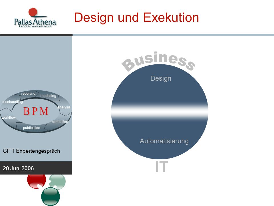 IT Business BPM Design und Exekution Design Automatisierung