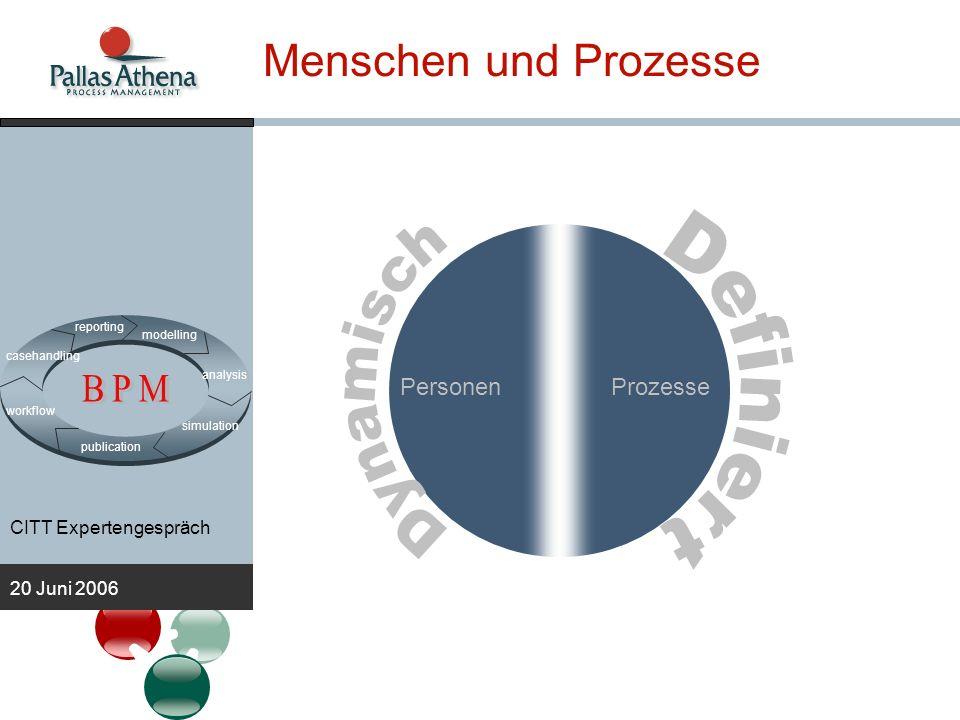 Dynamisch Definiert BPM Menschen und Prozesse Personen Prozesse