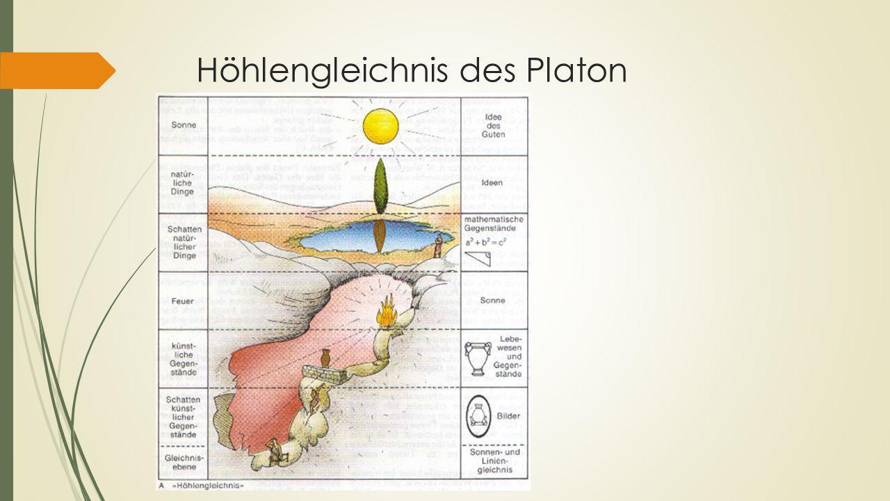 Höhlengleichnis des Platon