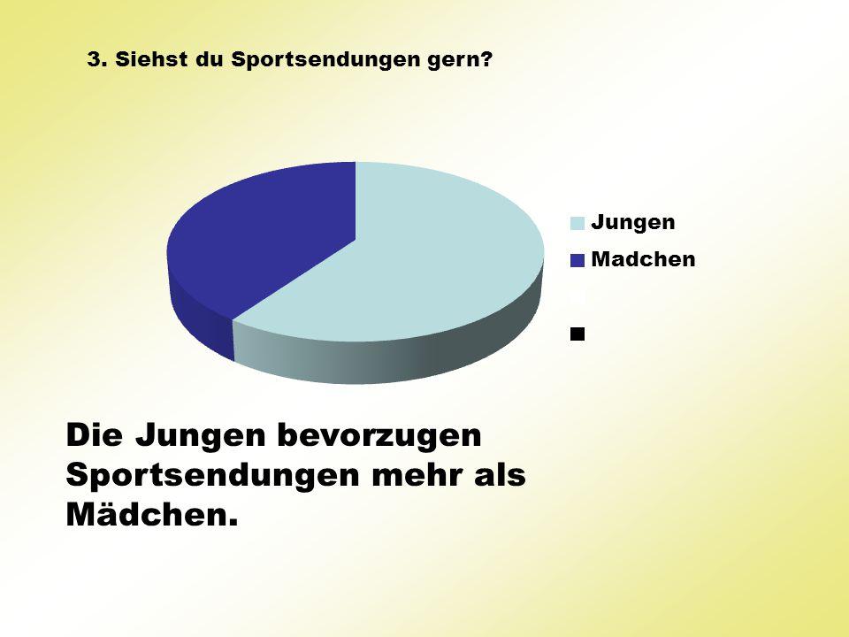 Die Jungen bevorzugen Sportsendungen mehr als Mädchen.