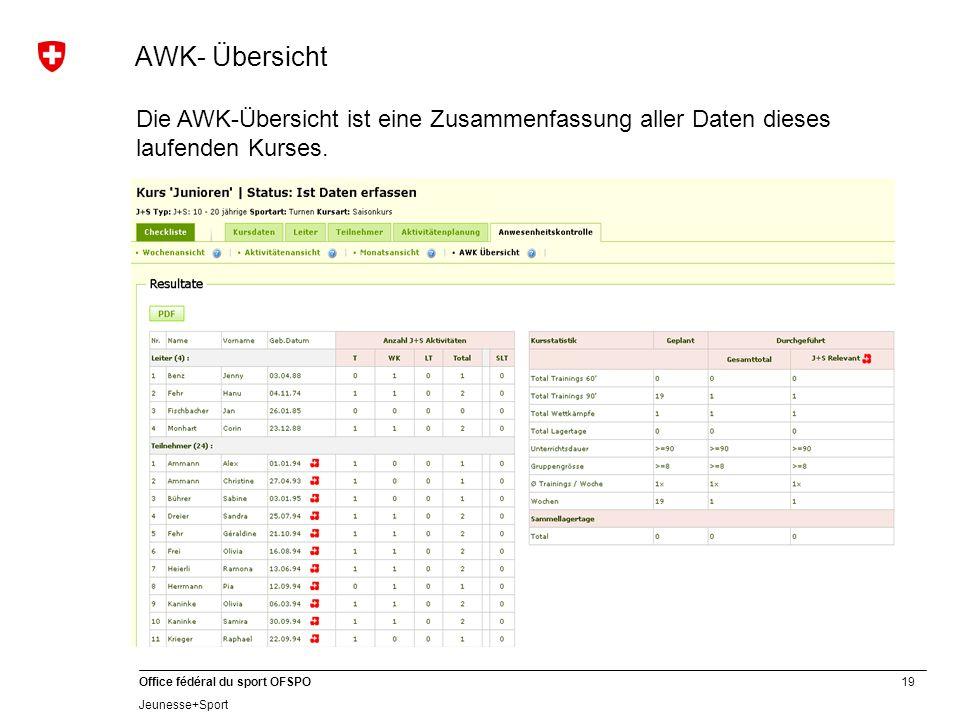AWK- Übersicht Die AWK-Übersicht ist eine Zusammenfassung aller Daten dieses laufenden Kurses.