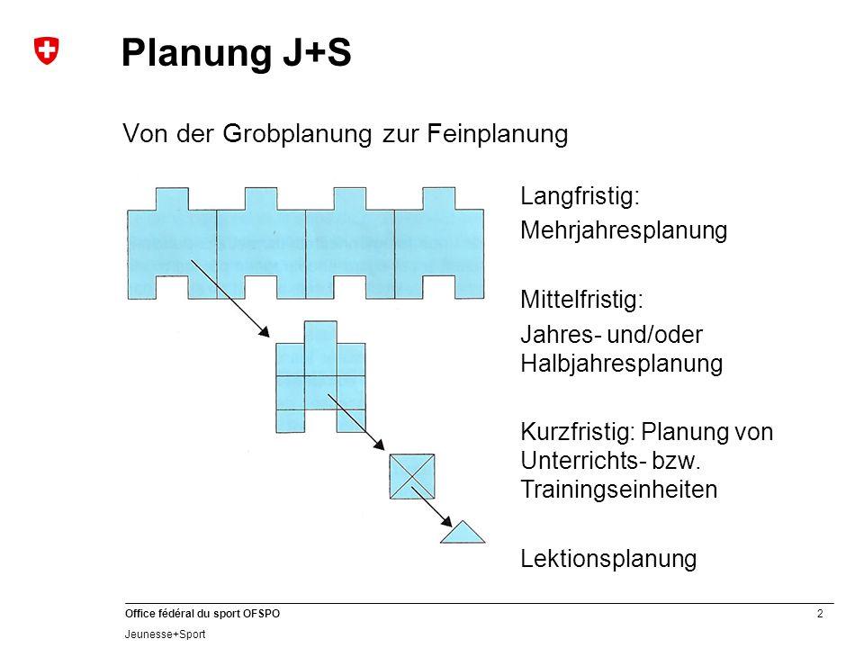 Planung J+S Von der Grobplanung zur Feinplanung Langfristig:
