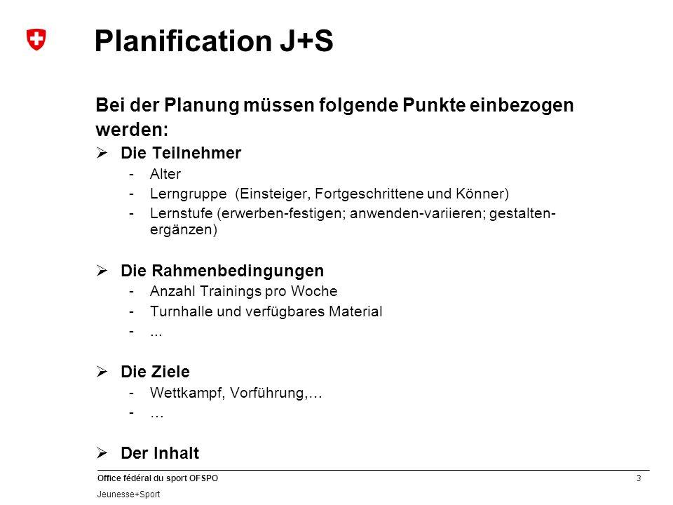 Planification J+S Bei der Planung müssen folgende Punkte einbezogen