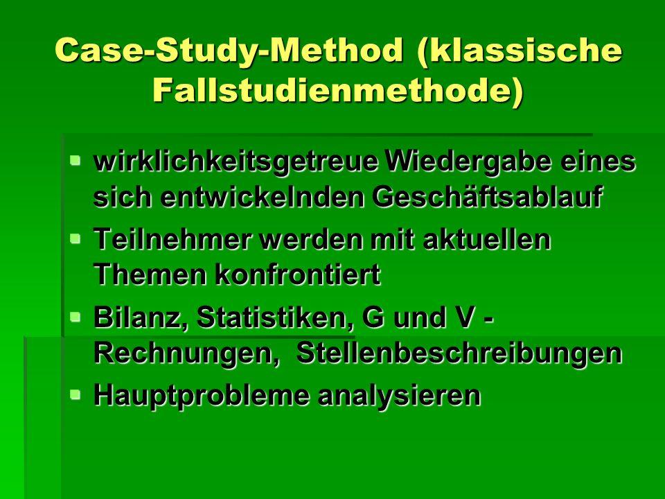 Case-Study-Method (klassische Fallstudienmethode)