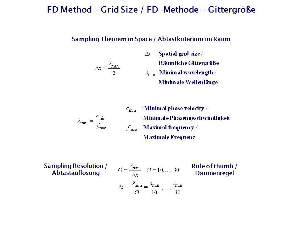 FD Method – Grid Size / FD-Methode - Gittergröße