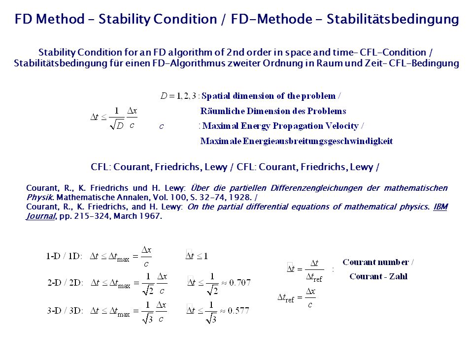 FD Method – Stability Condition / FD-Methode - Stabilitätsbedingung