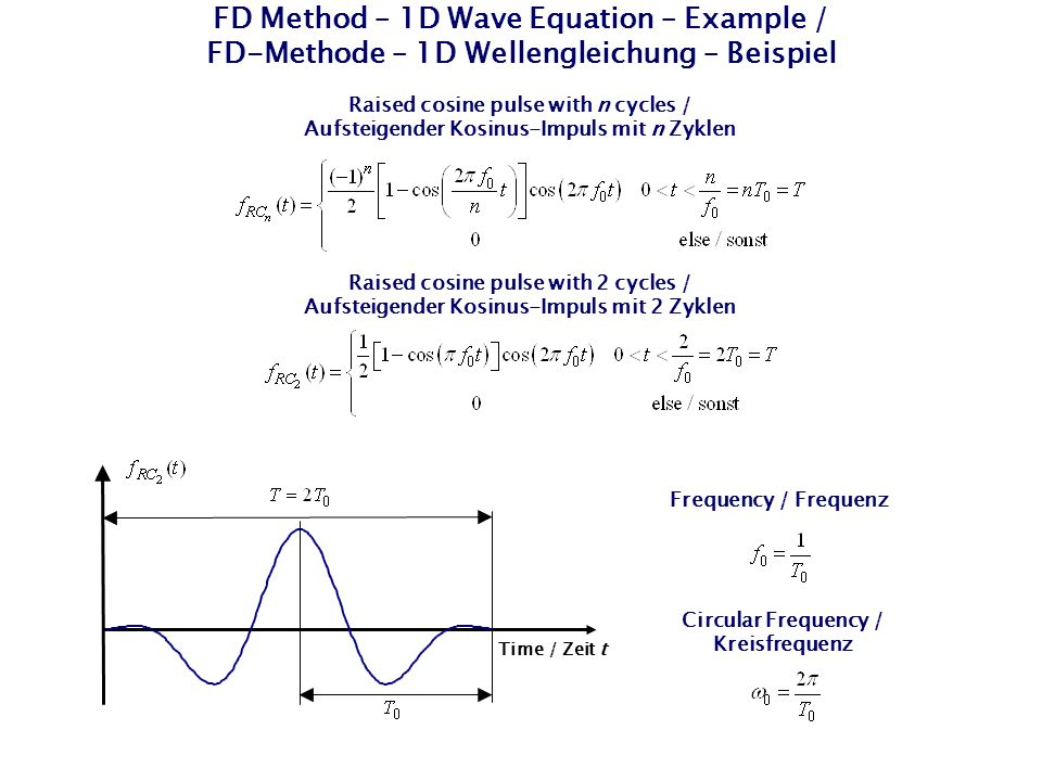 FD Method – 1D Wave Equation – Example / FD-Methode – 1D Wellengleichung – Beispiel