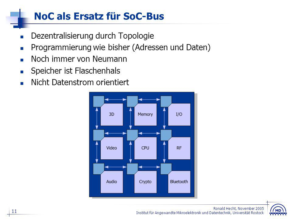 NoC Sockets Client-Server Architektur Lokaler Speicher Message Passing
