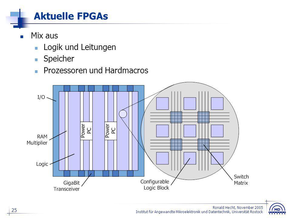 FPGAs der Zukunft (Ausblick)