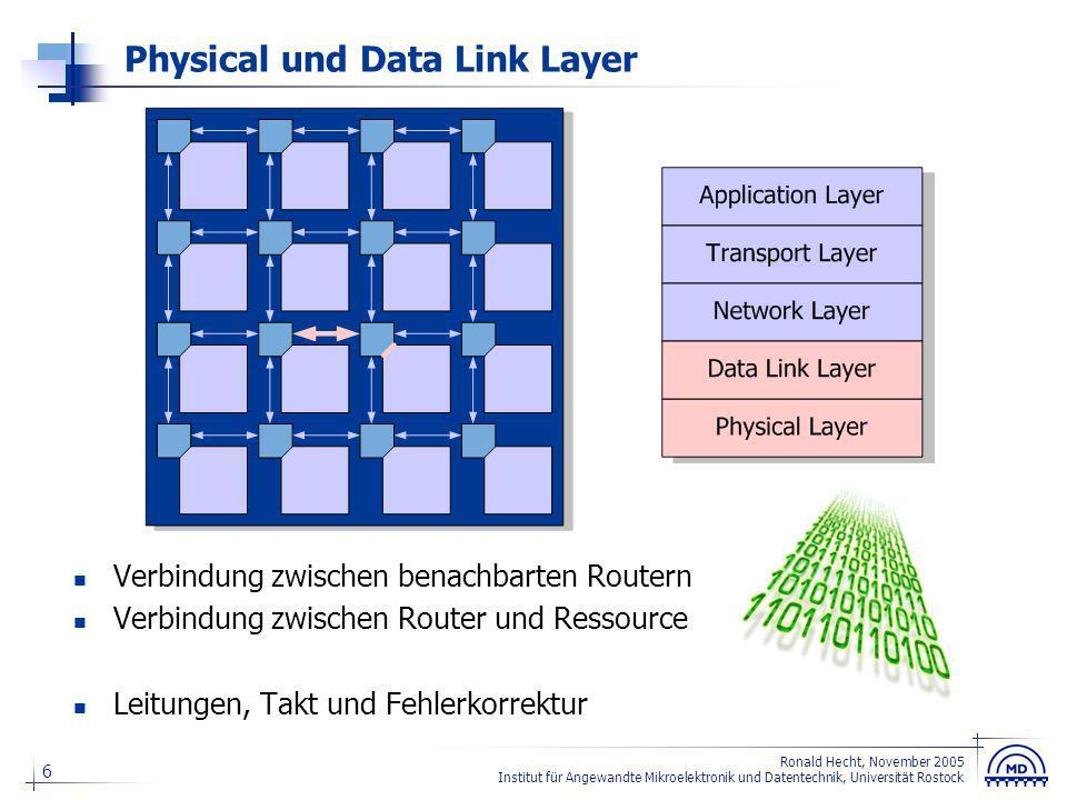 Network Layer Verbindung zwischen entfernten Routern