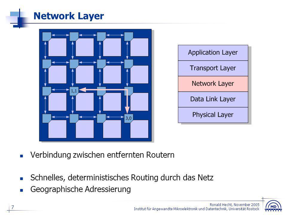Transport Layer Punkt-zu-Punkt Verbindung zwischen Ressourcen/Prozessen. Verbindungslose und Verbindungsorientierte Dienste.