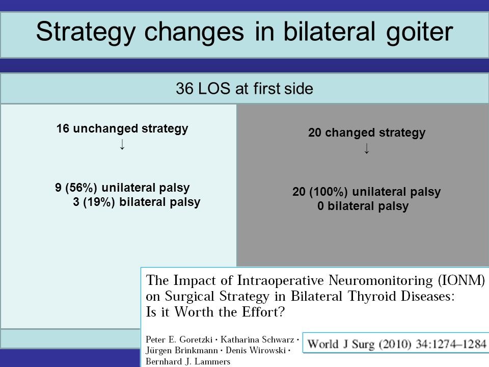 Strategy changes in bilateral goiter