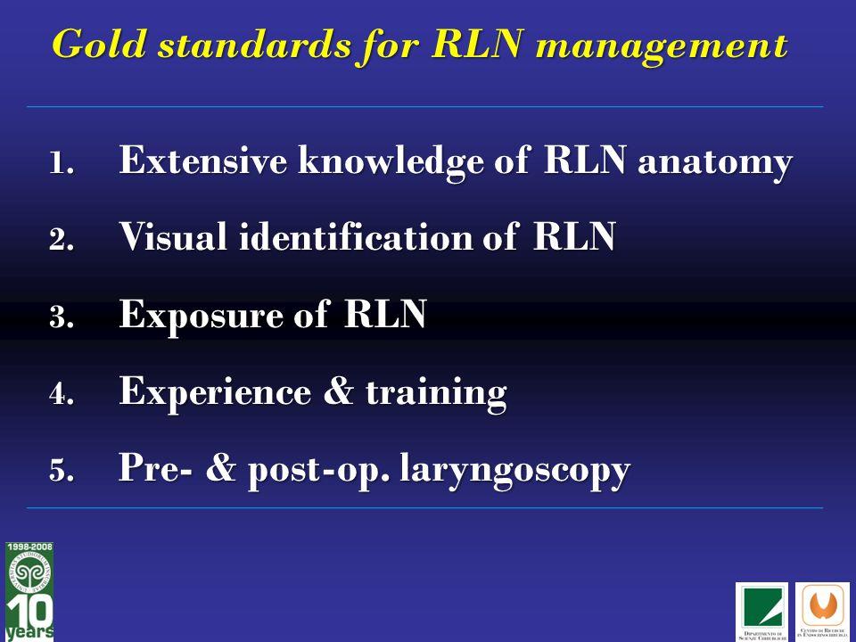 Gold standards for RLN management