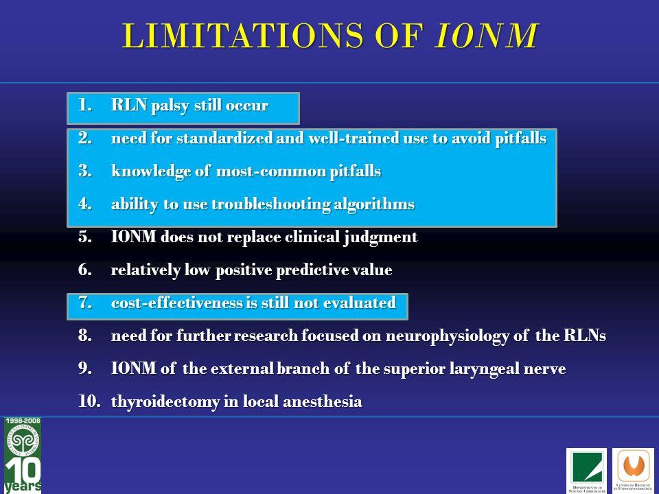 LIMITATIONS OF IONM RLN palsy still occur