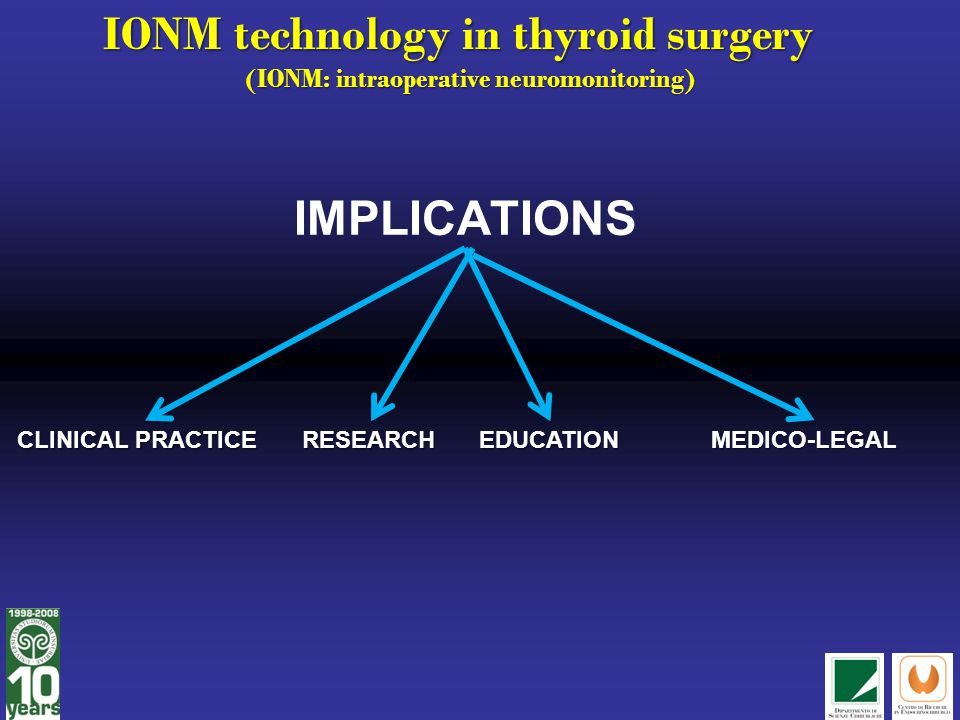 IONM technology in thyroid surgery