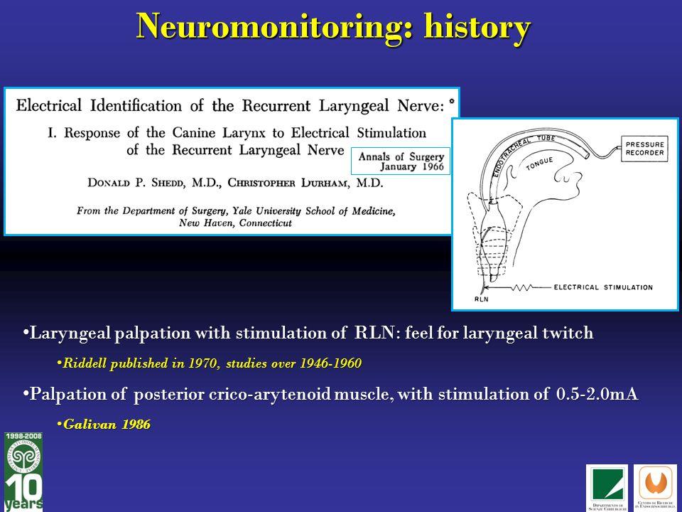 Neuromonitoring: history
