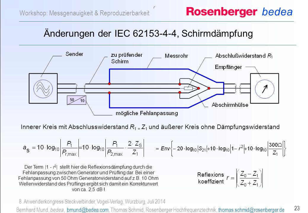 Änderungen der IEC 62153-4-4, Schirmdämpfung