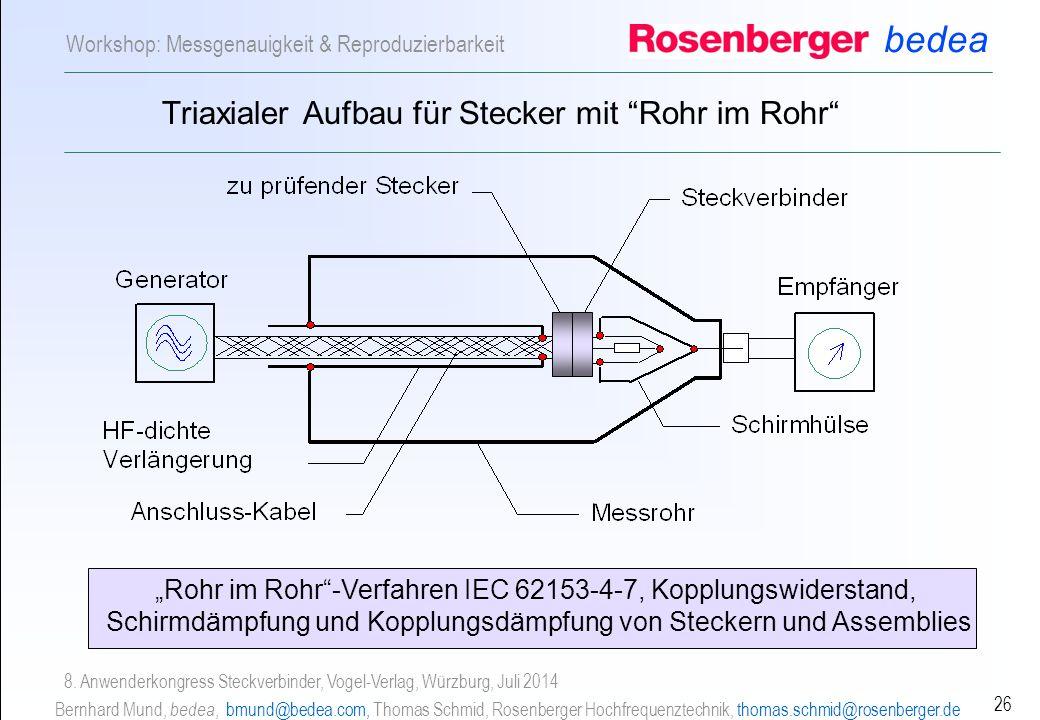 Triaxialer Aufbau für Stecker mit Rohr im Rohr
