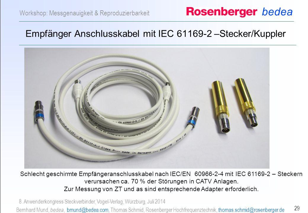 Empfänger Anschlusskabel mit IEC 61169-2 –Stecker/Kuppler
