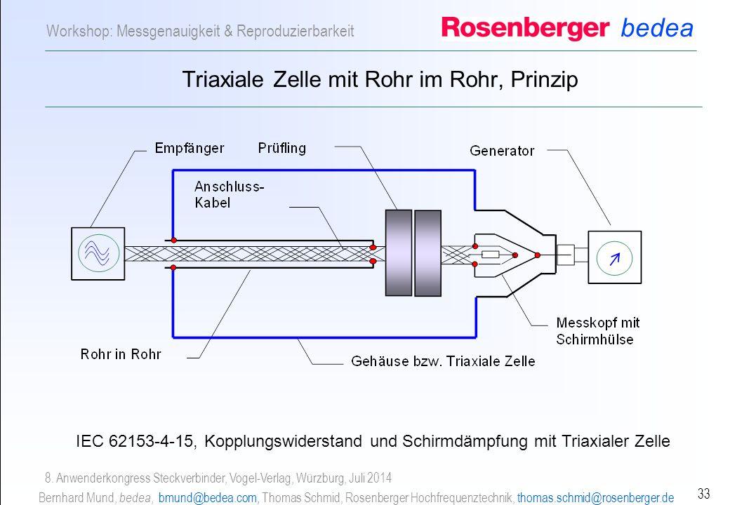 Triaxiale Zelle mit Rohr im Rohr, Prinzip