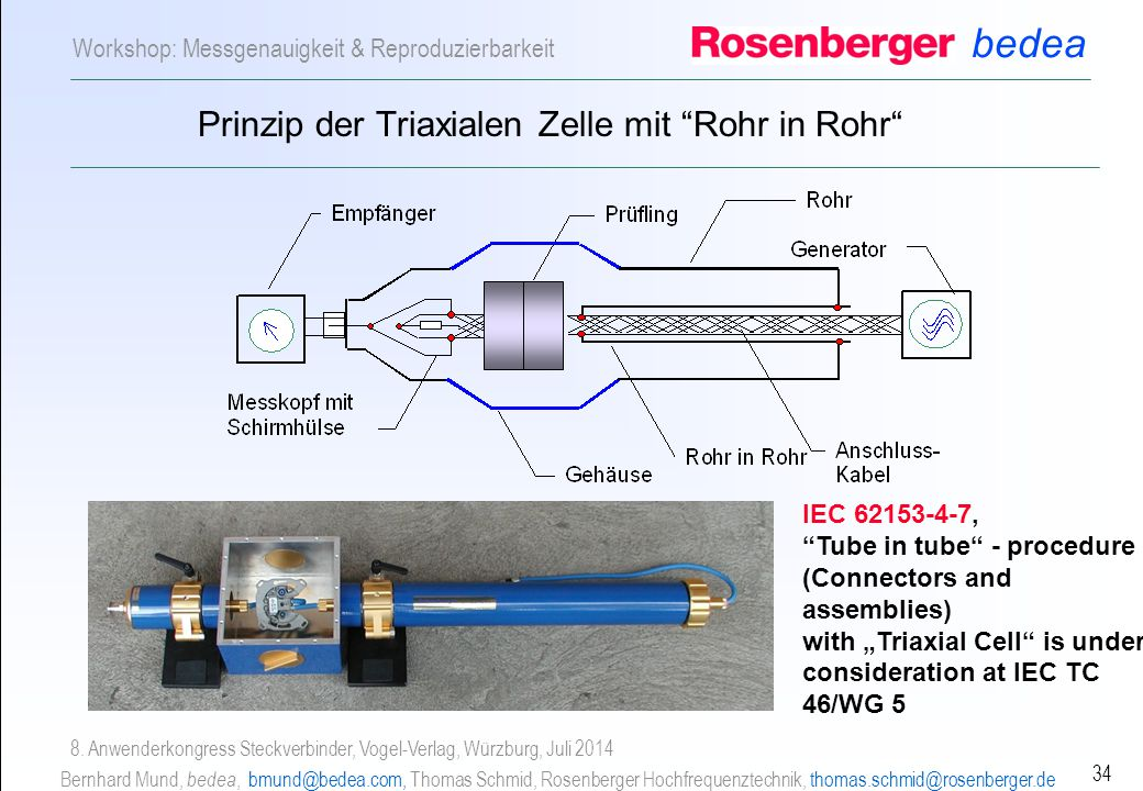 Prinzip der Triaxialen Zelle mit Rohr in Rohr